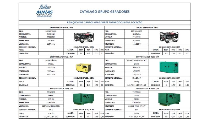 catalogo grupos geradores minas geradora